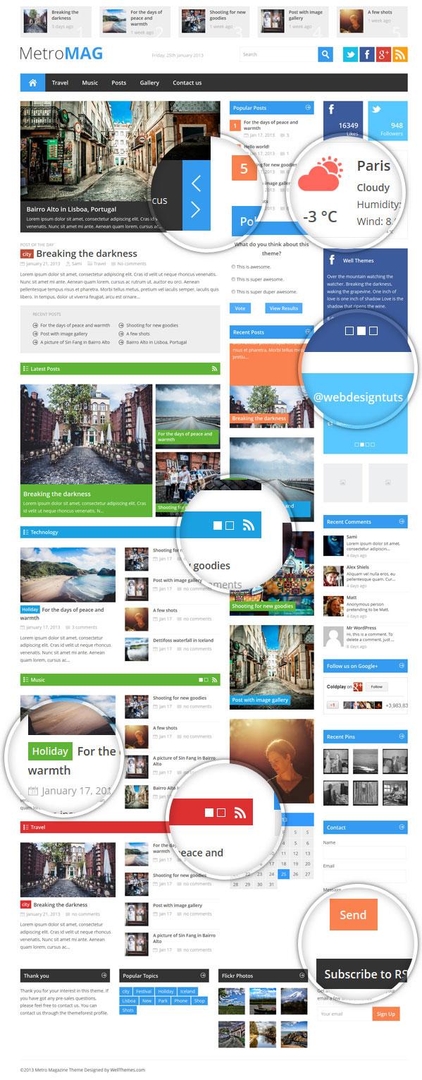 Metro Mag WordPress Responsive Magazine Theme