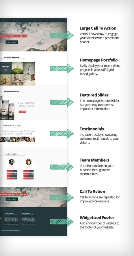 Vertex WordPress Portfolio Theme Features
