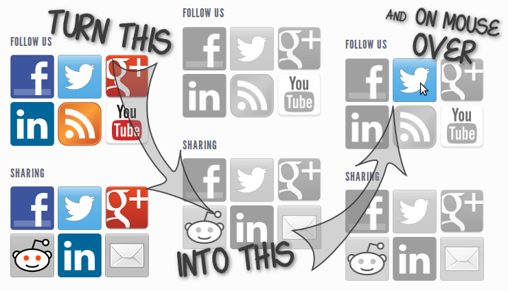 Social Media Feather Share Icon WP Plugin