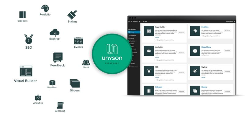 WordPress Unyson Visual Builder Framework
