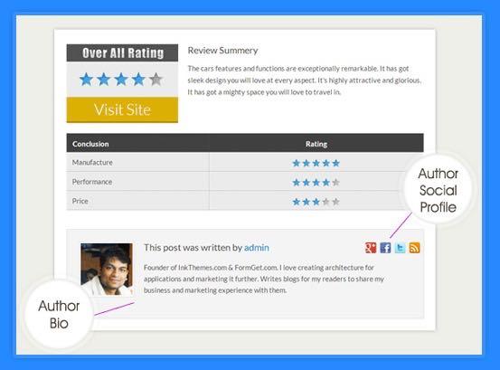 Digital Affiliate Box - Reviews and Ratings