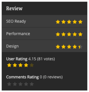 In-built Rating & Review System